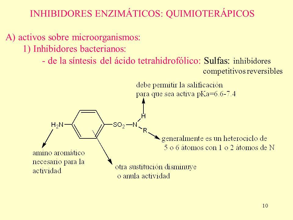 10 INHIBIDORES ENZIMÁTICOS: QUIMIOTERÁPICOS A) activos sobre microorganismos: 1) Inhibidores bacterianos: - de la síntesis del ácido tetrahidrofólico: