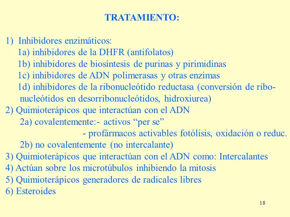 18 TRATAMIENTO: 1) Inhibidores enzimáticos: 1a) inhibidores de la DHFR (antifolatos) 1b) inhibidores de biosíntesis de purinas y pirimidinas 1c) inhib