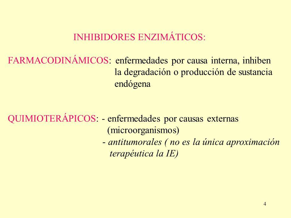 4 INHIBIDORES ENZIMÁTICOS: FARMACODINÁMICOS: enfermedades por causa interna, inhiben la degradación o producción de sustancia endógena QUIMIOTERÁPICOS