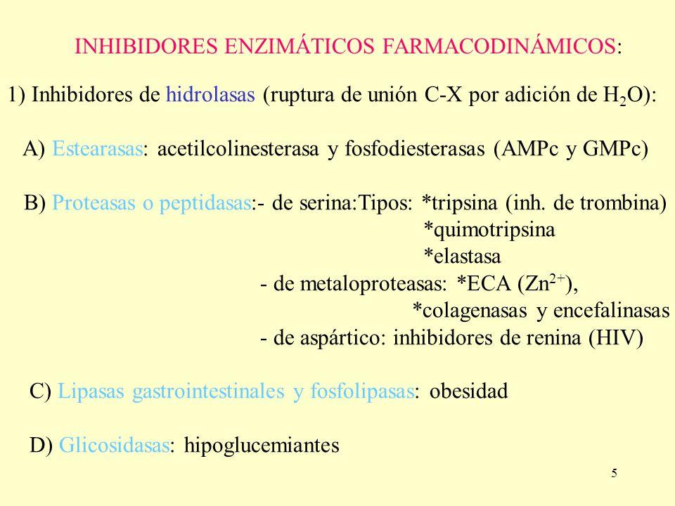 5 INHIBIDORES ENZIMÁTICOS FARMACODINÁMICOS: 1) Inhibidores de hidrolasas (ruptura de unión C-X por adición de H 2 O): A) Estearasas: acetilcolinestera