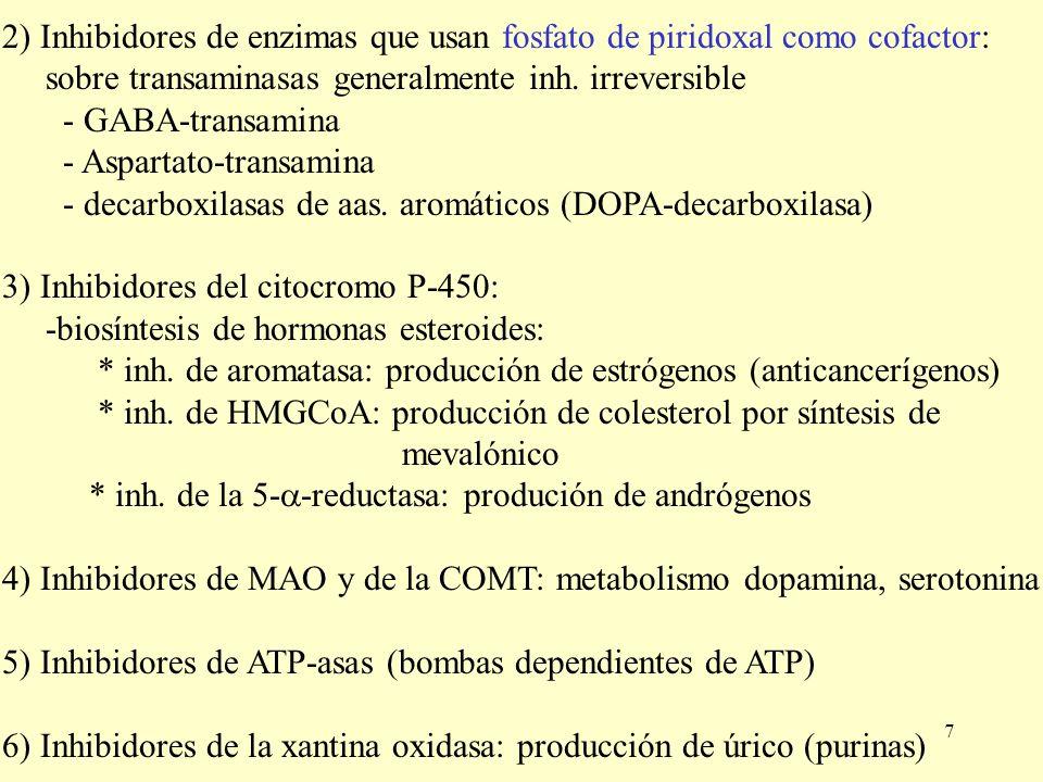7 2) Inhibidores de enzimas que usan fosfato de piridoxal como cofactor: sobre transaminasas generalmente inh. irreversible - GABA-transamina - Aspart