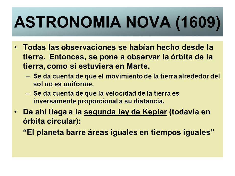 ASTRONOMIA NOVA (1609) Todas las observaciones se habían hecho desde la tierra. Entonces, se pone a observar la órbita de la tierra, como si estuviera