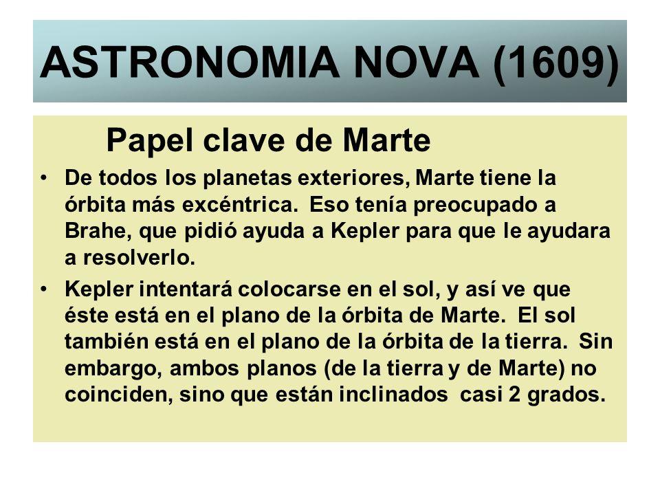 ASTRONOMIA NOVA (1609) Papel clave de Marte De todos los planetas exteriores, Marte tiene la órbita más excéntrica. Eso tenía preocupado a Brahe, que