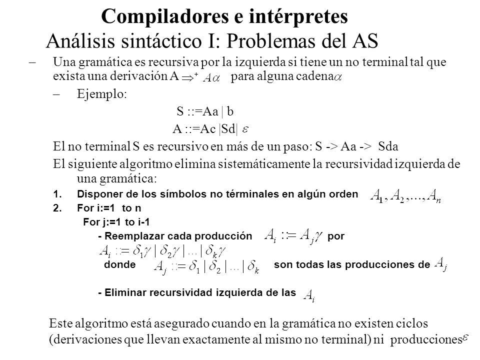 Análisis sintáctico I: Problemas del AS Compiladores e intérpretes –Para el ejemplo, la producción epsilon no afecta el resultado.