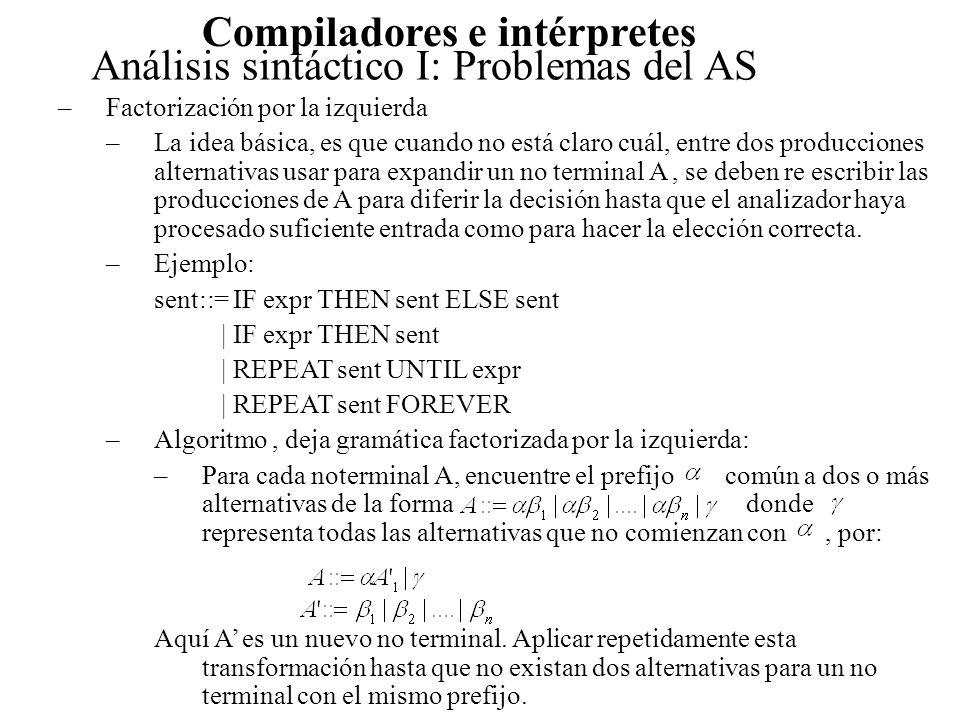 Análisis sintáctico I: Problemas del AS Compiladores e intérpretes –Para el ejemplo, se deben corregir los IF THEN y REPEAT.