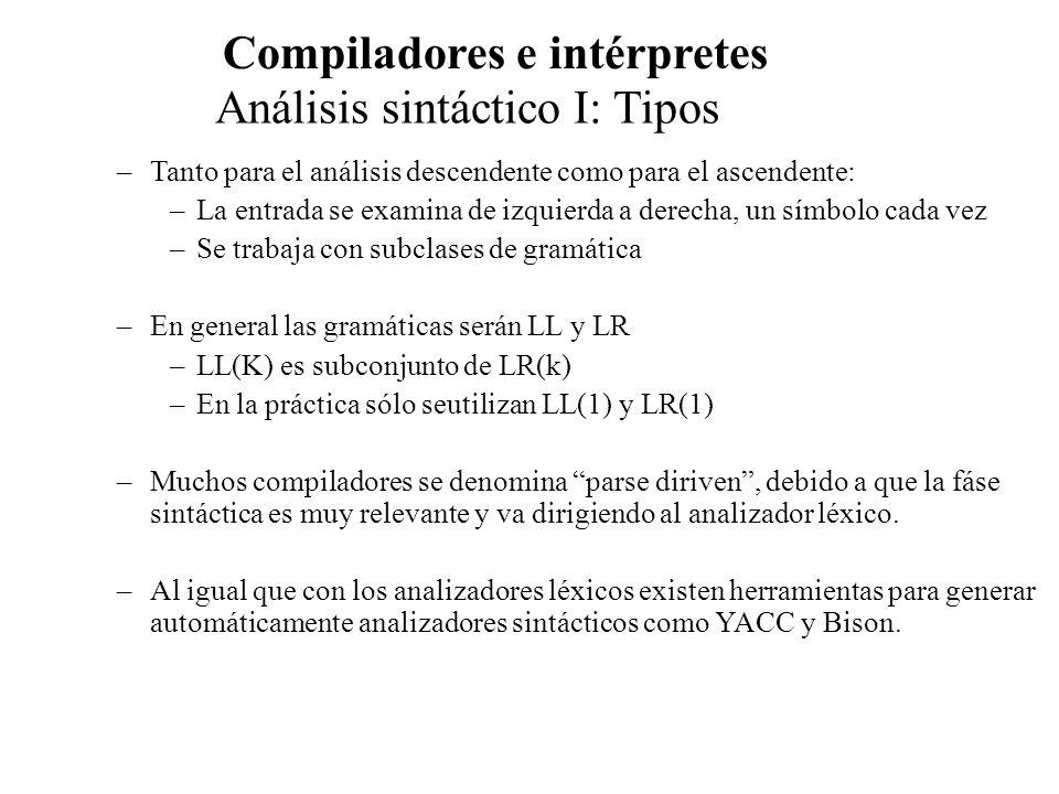 Análisis sintáctico I: Tipos Compiladores e intérpretes –Descendente (visión general): –Algoritmo 1.Símbolo inicial de la gramática, debe ubicarse como raiz del árbol de derivación.