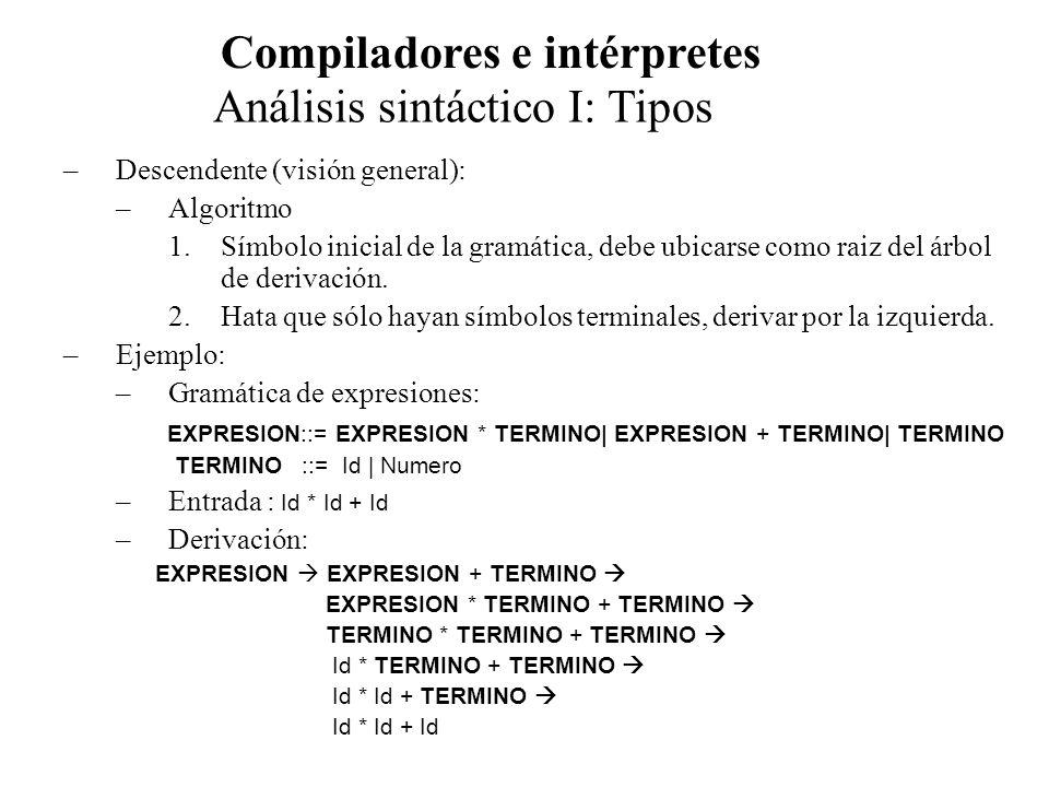 Análisis sintáctico I: Tipos Compiladores e intérpretes –Ascendente (visión general): –Definición:Pivote –Secuencia más larga de símbolos (Terminales y No Terminales) en la parte más izquierda de la entrada que se puede encontrar en la parte derecha de una producción y tal que los símbolos a su derecha son terminales.