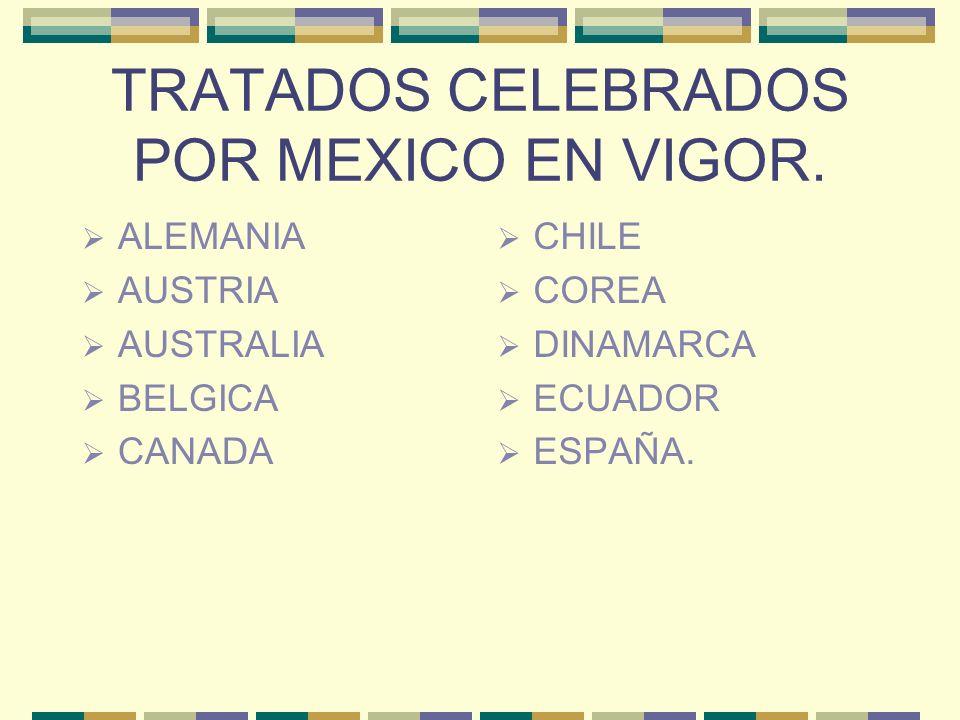 TRATADOS CELEBRADOS POR MEXICO EN VIGOR. ALEMANIA AUSTRIA AUSTRALIA BELGICA CANADA CHILE COREA DINAMARCA ECUADOR ESPAÑA.