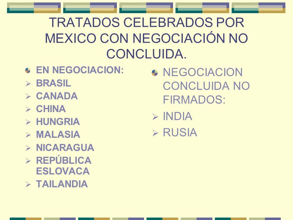 TRATADOS CELEBRADOS POR MEXICO CON NEGOCIACIÓN NO CONCLUIDA. EN NEGOCIACION: BRASIL CANADA CHINA HUNGRIA MALASIA NICARAGUA REPÚBLICA ESLOVACA TAILANDI