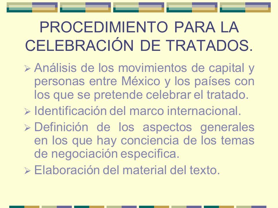 PROCEDIMIENTO PARA LA CELEBRACIÓN DE TRATADOS. Análisis de los movimientos de capital y personas entre México y los países con los que se pretende cel