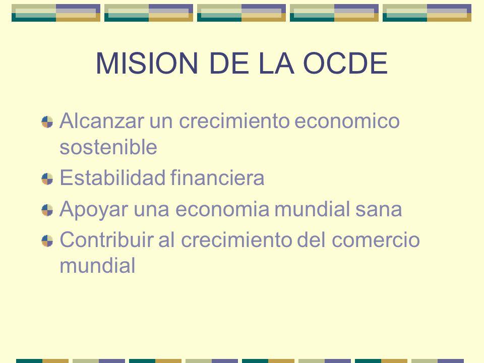 MISION DE LA OCDE Alcanzar un crecimiento economico sostenible Estabilidad financiera Apoyar una economia mundial sana Contribuir al crecimiento del c