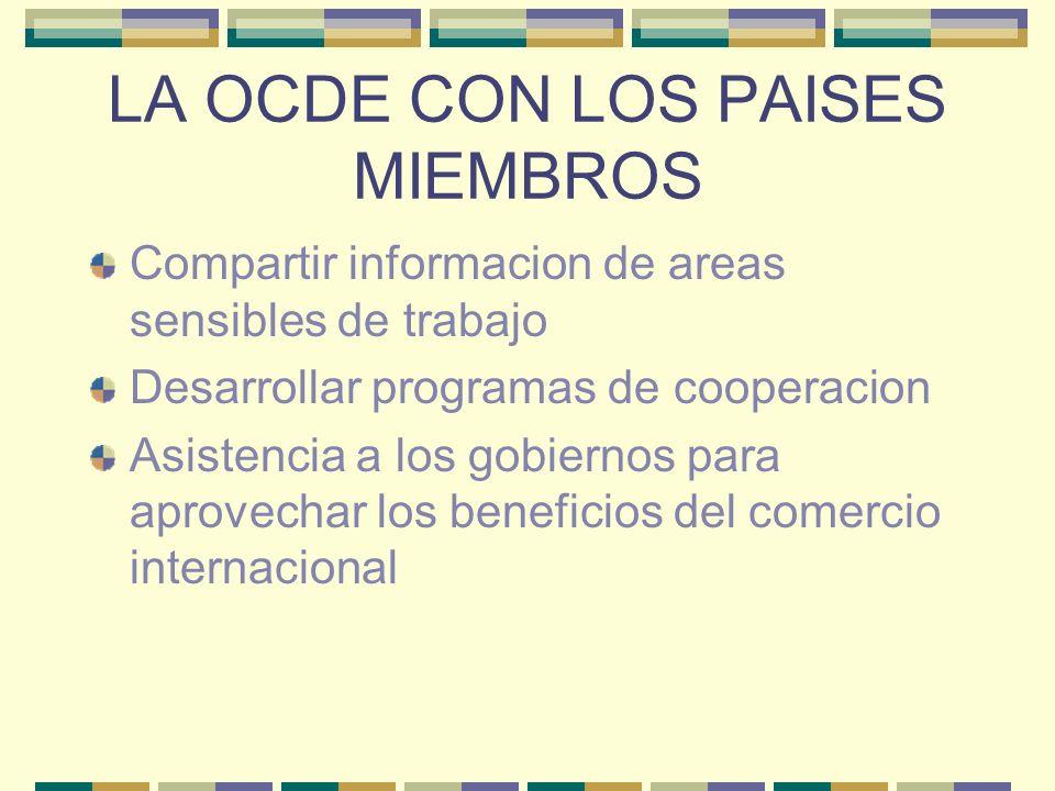 LA OCDE CON LOS PAISES MIEMBROS Compartir informacion de areas sensibles de trabajo Desarrollar programas de cooperacion Asistencia a los gobiernos pa