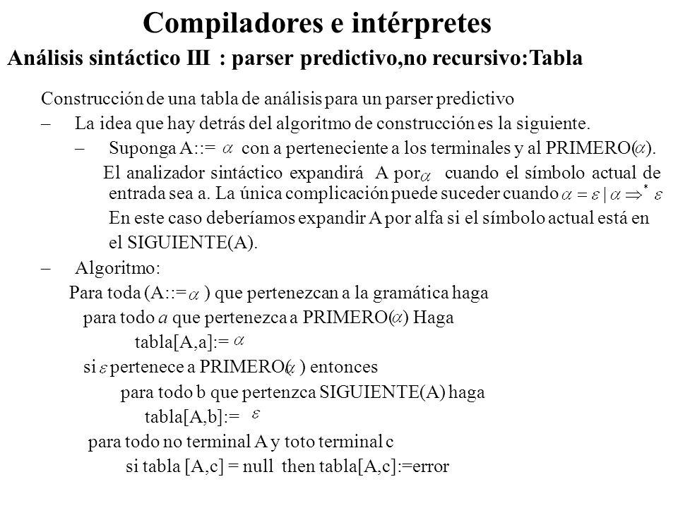 Análisis sintáctico III : parser predictivo,no recursivo:Tabla Compiladores e intérpretes Construcción de una tabla de análisis para un parser predict