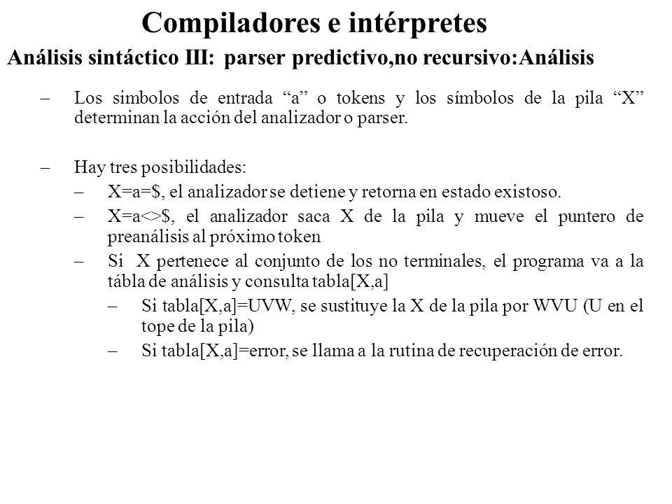 Análisis sintáctico III: parser predictivo,no recursivo:Análisis Compiladores e intérpretes –Los simbolos de entrada a o tokens y los símbolos de la p