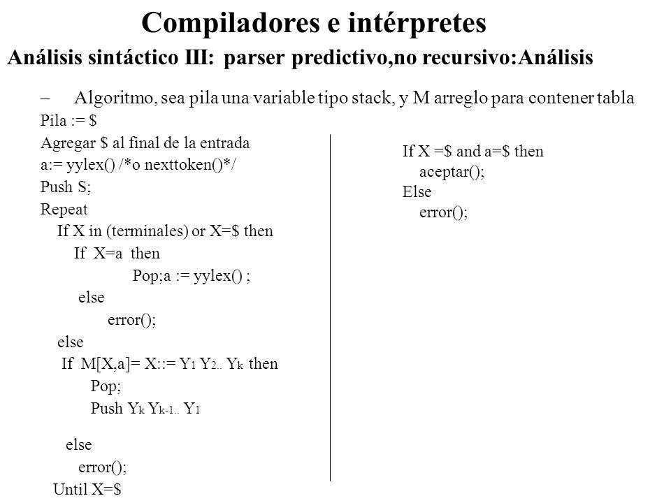Análisis sintáctico III: parser predictivo,no recursivo:Análisis Compiladores e intérpretes –Algoritmo, sea pila una variable tipo stack, y M arreglo