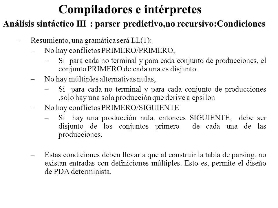 Análisis sintáctico III : parser predictivo,no recursivo:Condiciones Compiladores e intérpretes –Resumiento, una gramática será LL(1): –No hay conflic