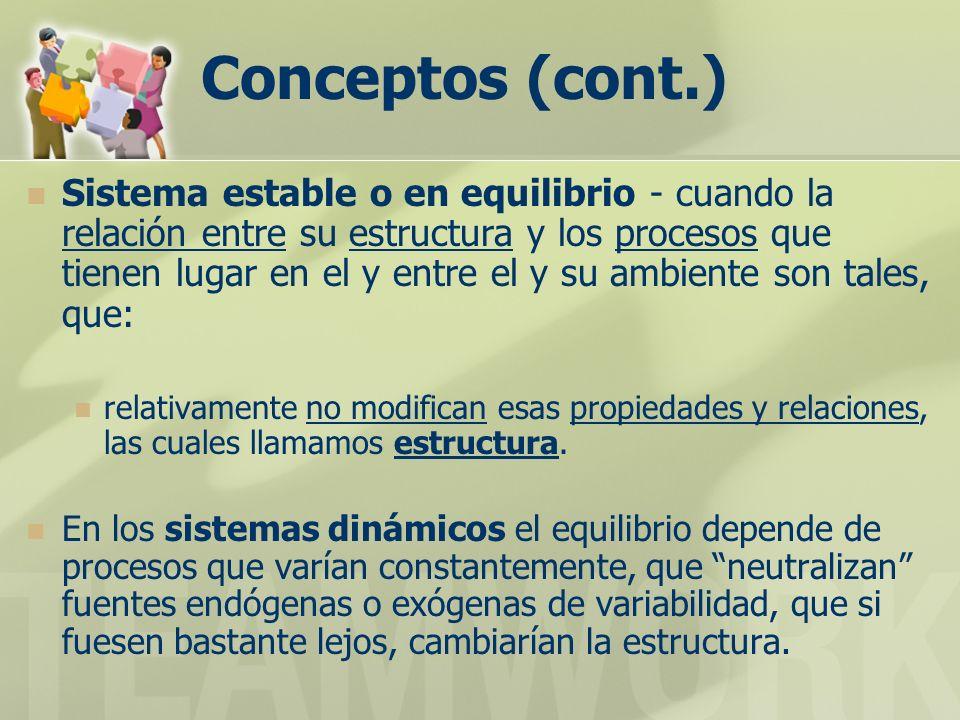 Conceptos (cont.) Sistema estable o en equilibrio - cuando la relación entre su estructura y los procesos que tienen lugar en el y entre el y su ambiente son tales, que: relativamente no modifican esas propiedades y relaciones, las cuales llamamos estructura.