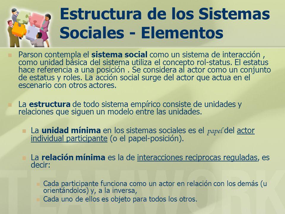 Estructura de los Sistemas Sociales - Elementos Parson contempla el sistema social como un sistema de interacción, como unidad básica del sistema utiliza el concepto rol-status.