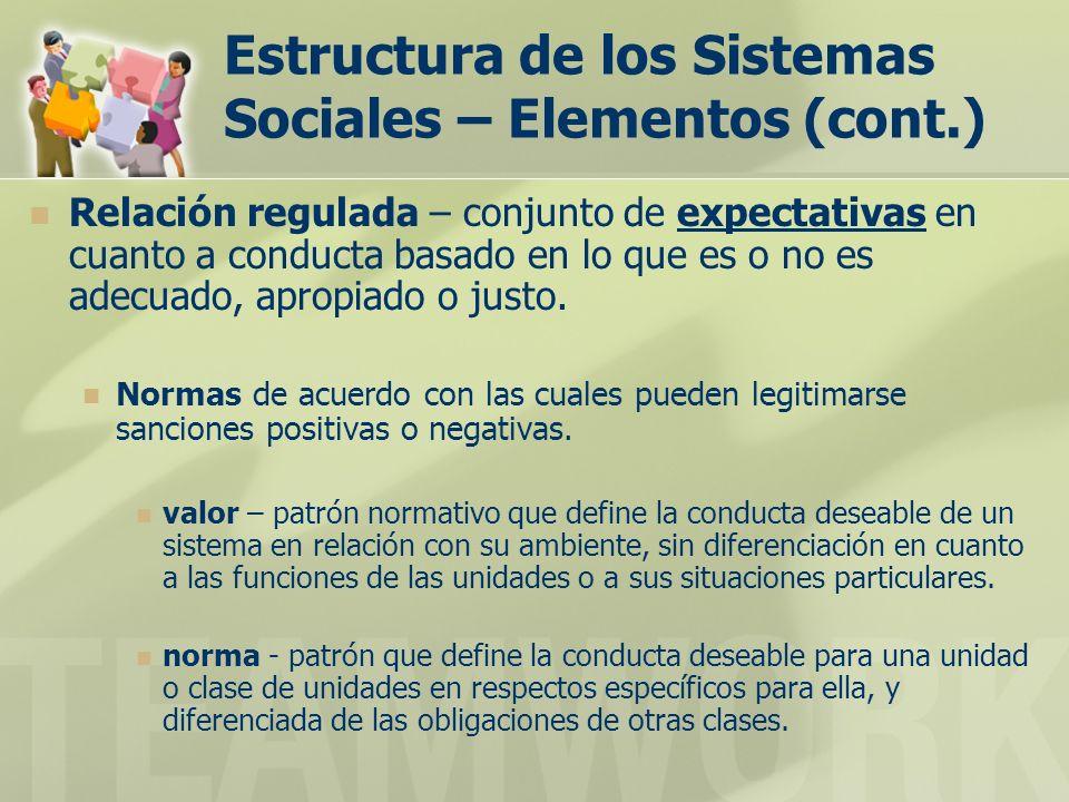 Estructura de los Sistemas Sociales – Elementos (cont.) Relación regulada – conjunto de expectativas en cuanto a conducta basado en lo que es o no es adecuado, apropiado o justo.