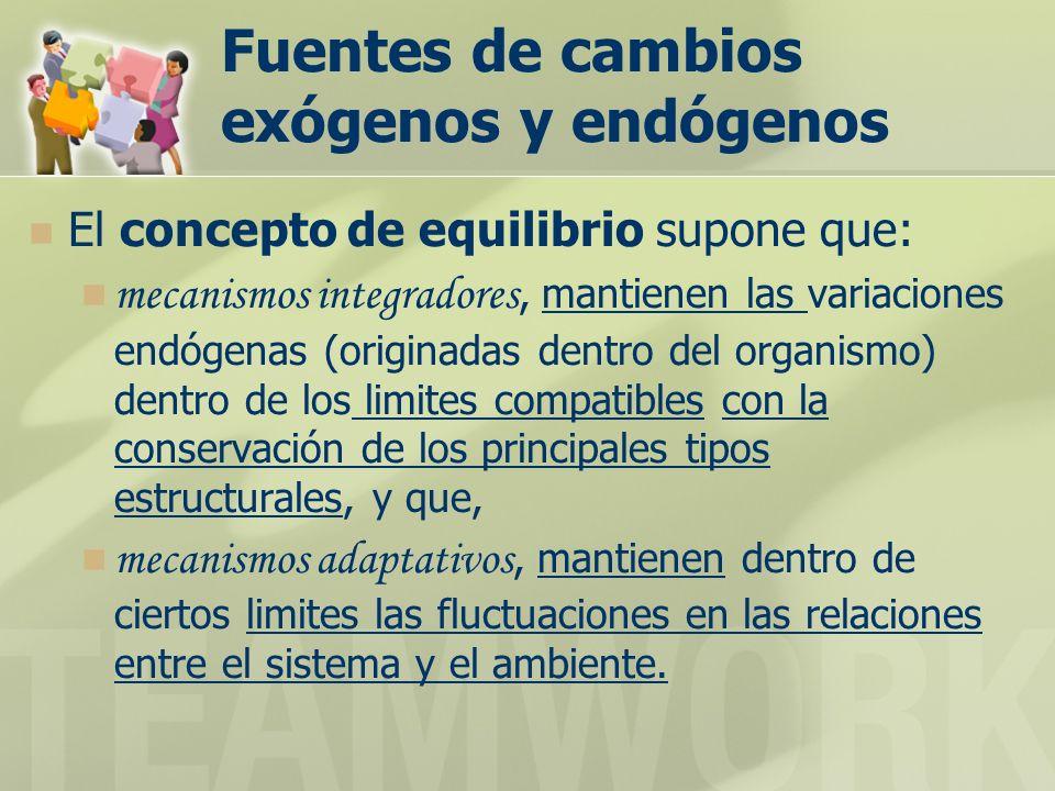 Fuentes de cambios exógenos y endógenos El concepto de equilibrio supone que: mecanismos integradores, mantienen las variaciones endógenas (originadas