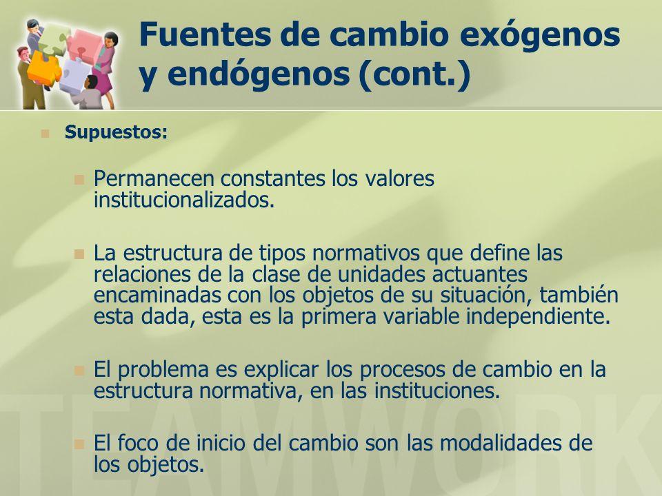 Fuentes de cambio exógenos y endógenos (cont.) Supuestos: Permanecen constantes los valores institucionalizados. La estructura de tipos normativos que