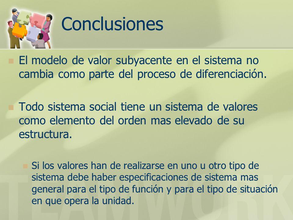 Conclusiones El modelo de valor subyacente en el sistema no cambia como parte del proceso de diferenciación. Todo sistema social tiene un sistema de v