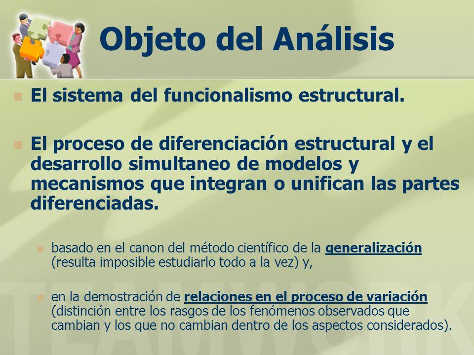 Objeto del Análisis El sistema del funcionalismo estructural. El proceso de diferenciación estructural y el desarrollo simultaneo de modelos y mecanis