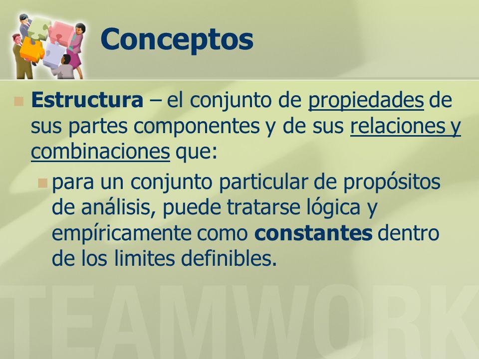 Conceptos Estructura – el conjunto de propiedades de sus partes componentes y de sus relaciones y combinaciones que: para un conjunto particular de pr
