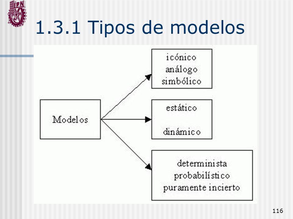 116 1.3.1 Tipos de modelos