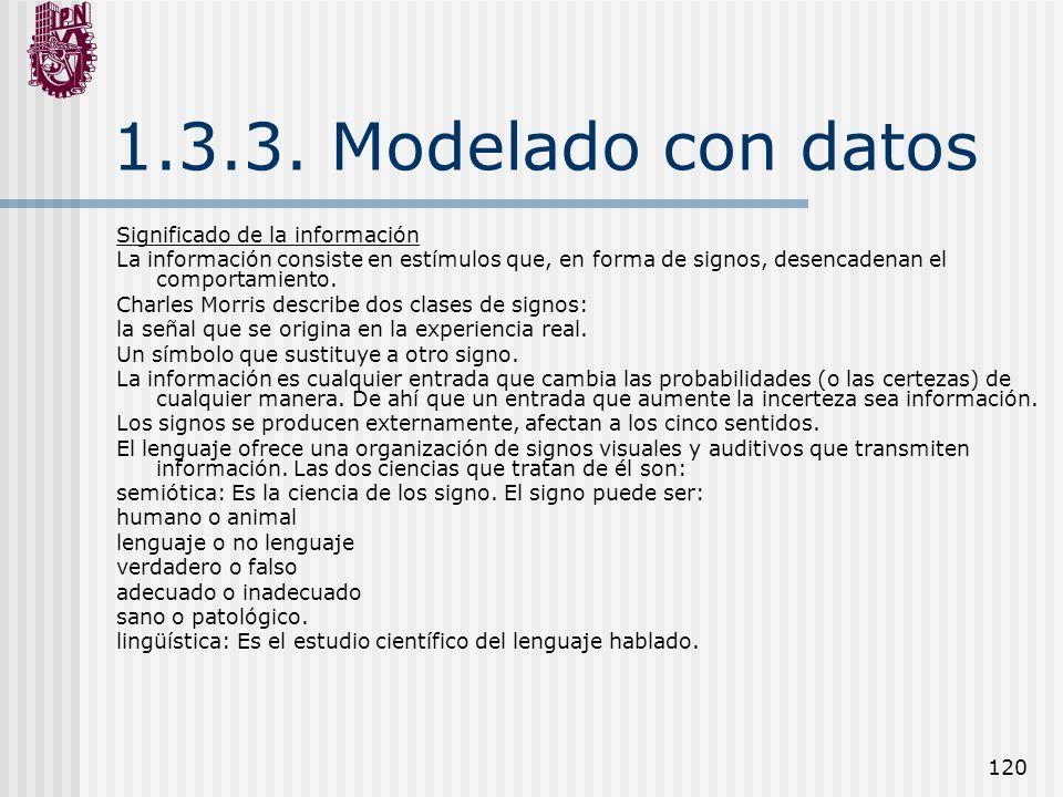 120 1.3.3. Modelado con datos Significado de la información La información consiste en estímulos que, en forma de signos, desencadenan el comportamien