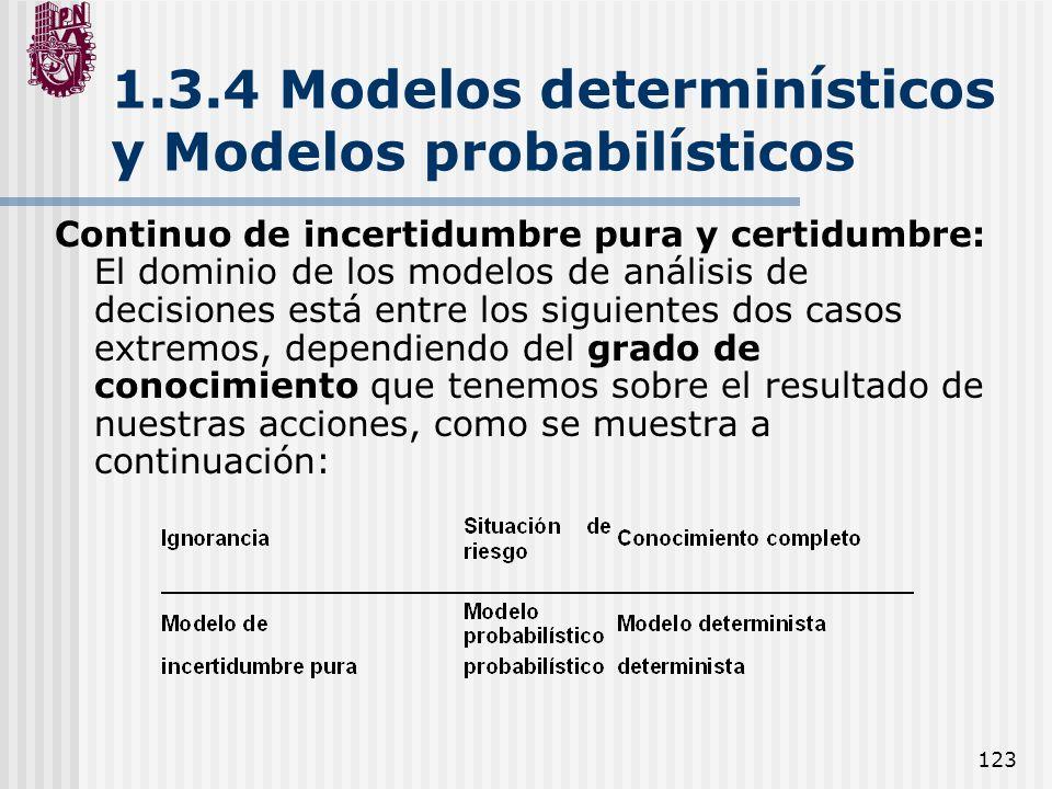 123 1.3.4 Modelos determinísticos y Modelos probabilísticos Continuo de incertidumbre pura y certidumbre: El dominio de los modelos de análisis de dec