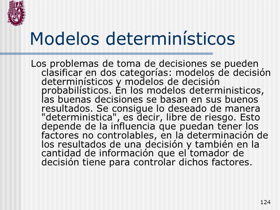 124 Modelos determinísticos Los problemas de toma de decisiones se pueden clasificar en dos categorías: modelos de decisión determinísticos y modelos