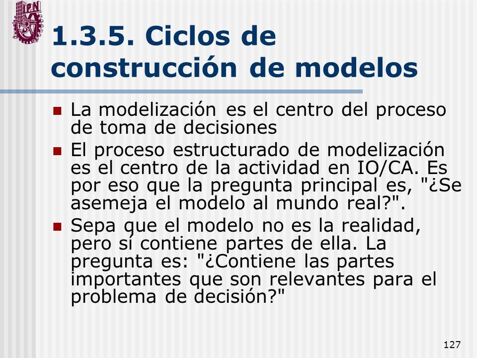 127 1.3.5. Ciclos de construcción de modelos La modelización es el centro del proceso de toma de decisiones El proceso estructurado de modelización es