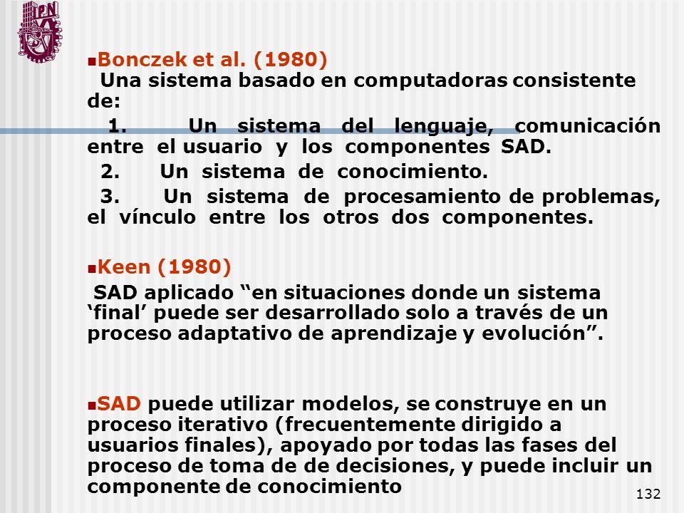 132 Bonczek et al. (1980) Una sistema basado en computadoras consistente de: 1. Un sistema del lenguaje, comunicación entre el usuario y los component