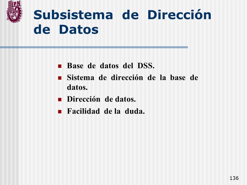 136 Subsistema de Dirección de Datos Base de datos del DSS. Sistema de dirección de la base de datos. Dirección de datos. Facilidad de la duda.
