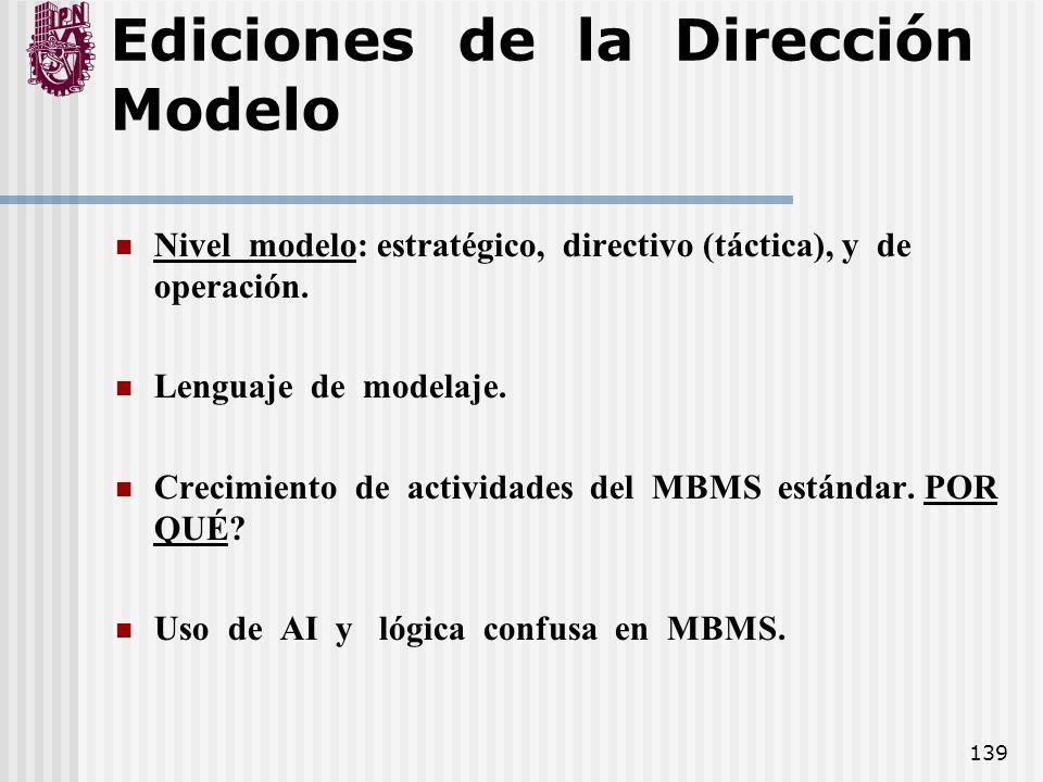 139 Ediciones de la Dirección Modelo Nivel modelo: estratégico, directivo (táctica), y de operación. Lenguaje de modelaje. Crecimiento de actividades