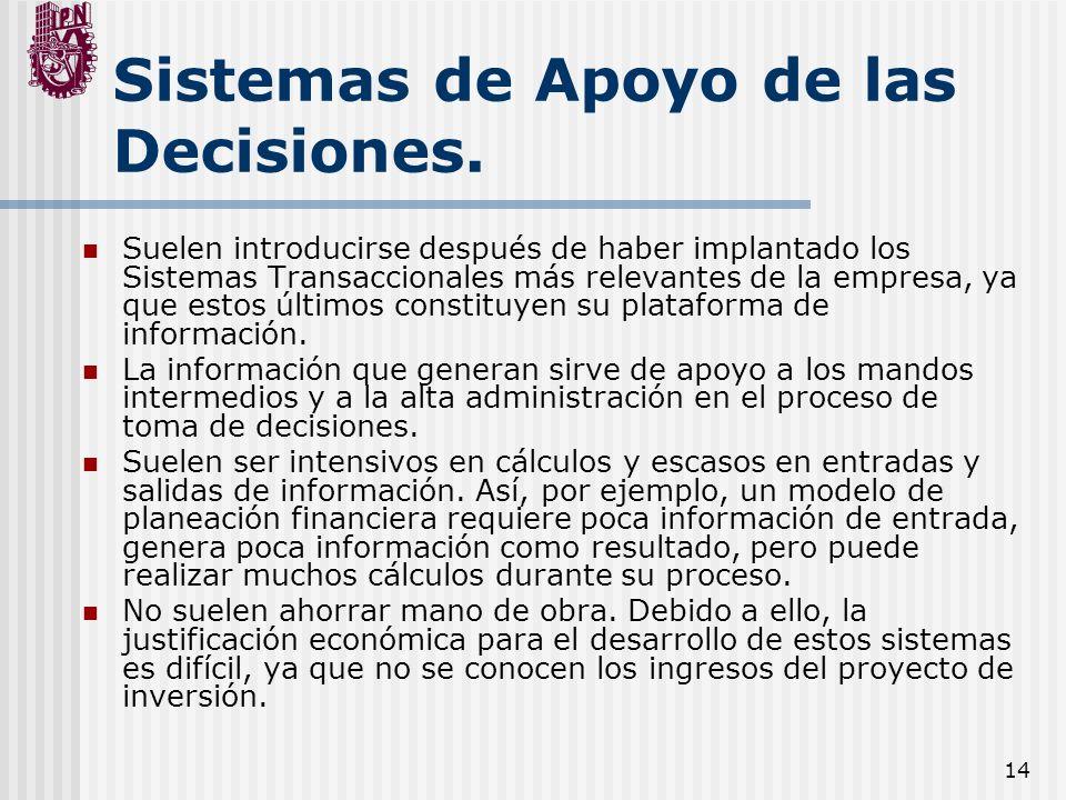 14 Sistemas de Apoyo de las Decisiones. Suelen introducirse después de haber implantado los Sistemas Transaccionales más relevantes de la empresa, ya
