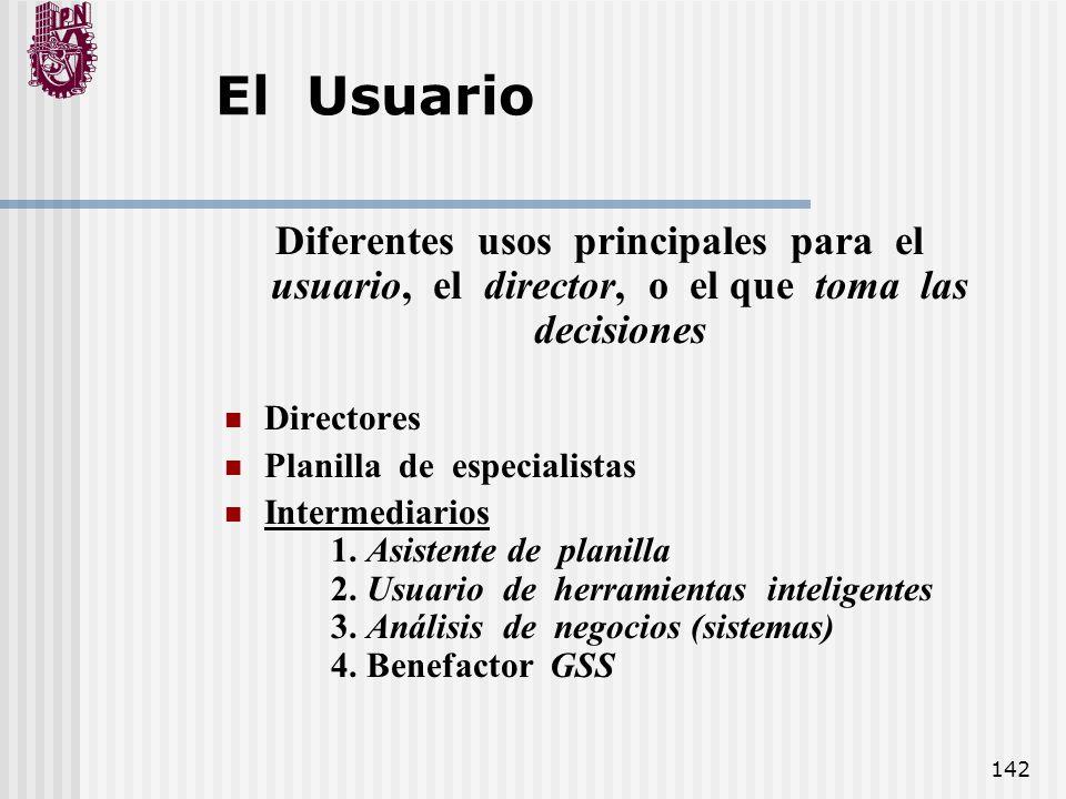 142 El Usuario Diferentes usos principales para el usuario, el director, o el que toma las decisiones Directores Planilla de especialistas Intermediar