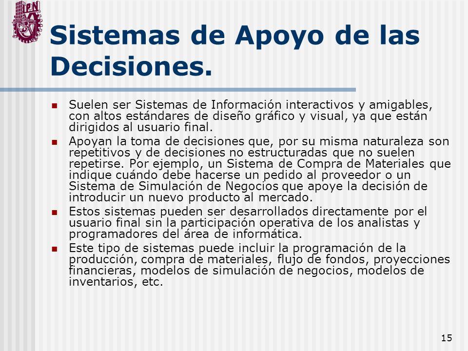 15 Sistemas de Apoyo de las Decisiones. Suelen ser Sistemas de Información interactivos y amigables, con altos estándares de diseño gráfico y visual,