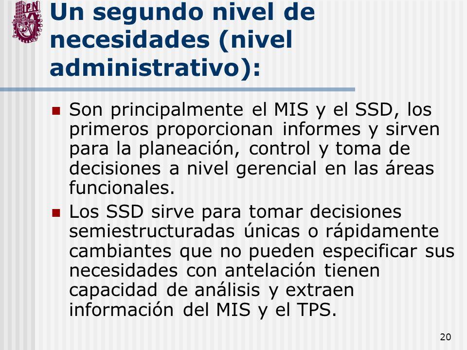 20 Un segundo nivel de necesidades (nivel administrativo): Son principalmente el MIS y el SSD, los primeros proporcionan informes y sirven para la pla