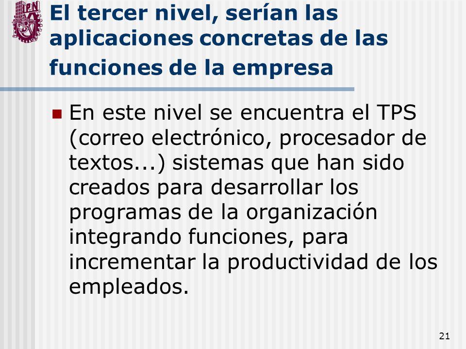 21 El tercer nivel, serían las aplicaciones concretas de las funciones de la empresa En este nivel se encuentra el TPS (correo electrónico, procesador