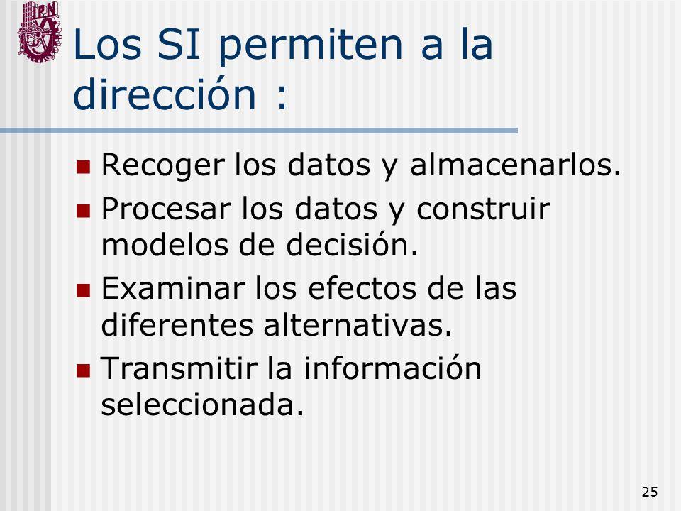 25 Los SI permiten a la dirección : Recoger los datos y almacenarlos. Procesar los datos y construir modelos de decisión. Examinar los efectos de las
