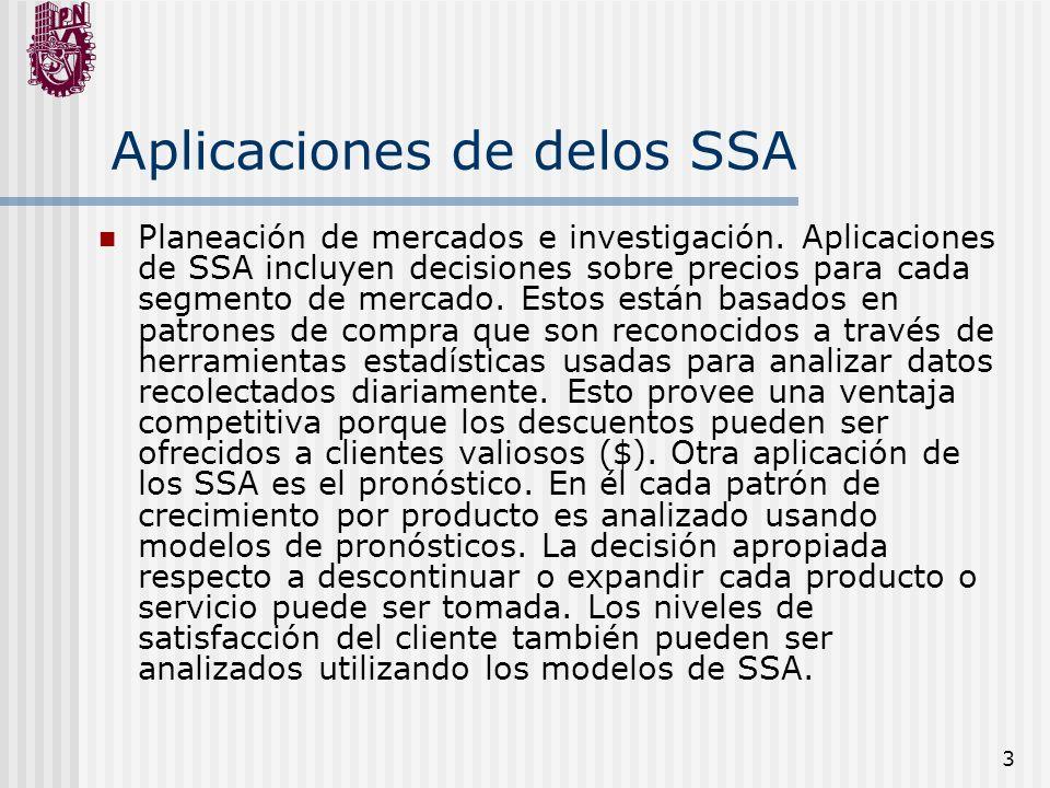 3 Aplicaciones de delos SSA Planeación de mercados e investigación. Aplicaciones de SSA incluyen decisiones sobre precios para cada segmento de mercad