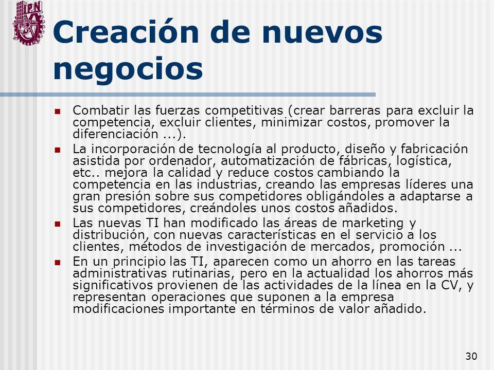 30 Creación de nuevos negocios Combatir las fuerzas competitivas (crear barreras para excluir la competencia, excluir clientes, minimizar costos, prom