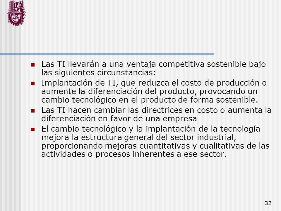 32 Las TI llevarán a una ventaja competitiva sostenible bajo las siguientes circunstancias: Implantación de TI, que reduzca el costo de producción o a