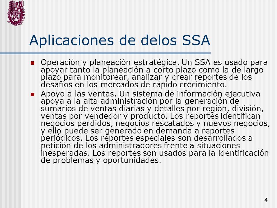 4 Aplicaciones de delos SSA Operación y planeación estratégica. Un SSA es usado para apoyar tanto la planeación a corto plazo como la de largo plazo p