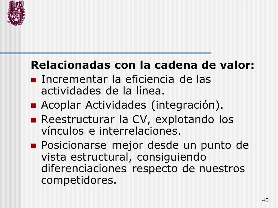 40 Relacionadas con la cadena de valor: Incrementar la eficiencia de las actividades de la línea. Acoplar Actividades (integración). Reestructurar la