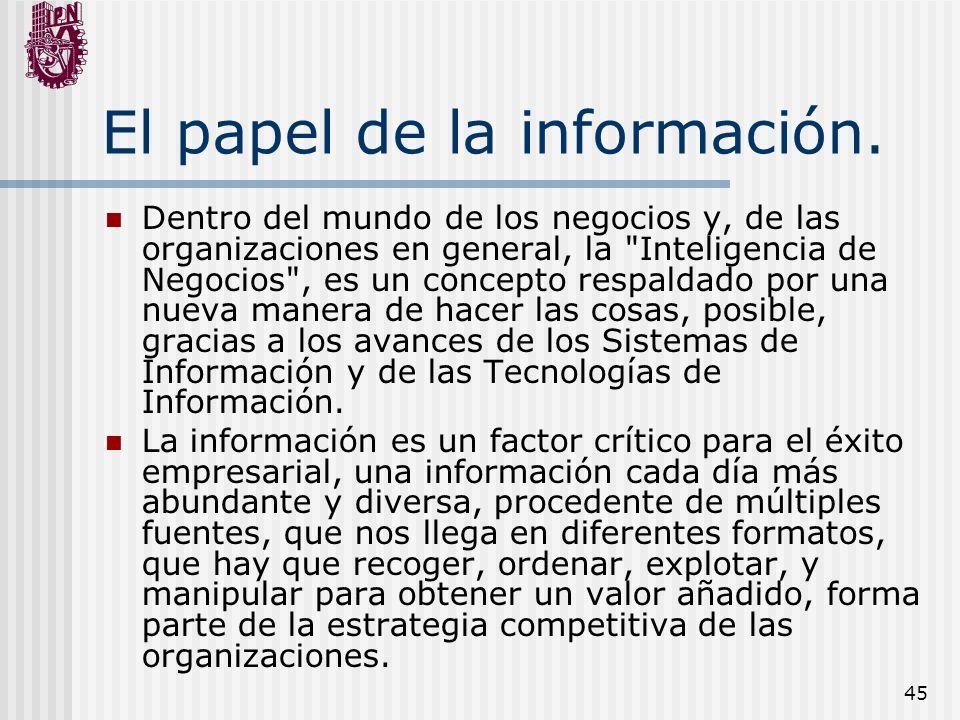 45 El papel de la información. Dentro del mundo de los negocios y, de las organizaciones en general, la