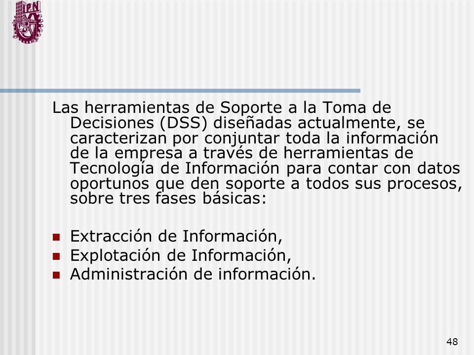 48 Las herramientas de Soporte a la Toma de Decisiones (DSS) diseñadas actualmente, se caracterizan por conjuntar toda la información de la empresa a