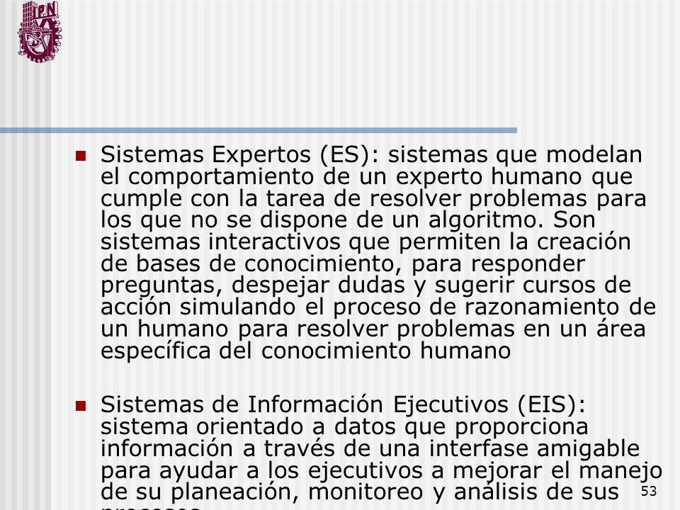 53 Sistemas Expertos (ES): sistemas que modelan el comportamiento de un experto humano que cumple con la tarea de resolver problemas para los que no s